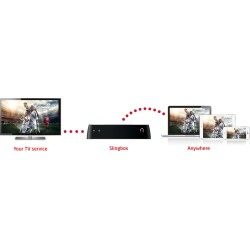 SlingBox M1 Media Streamer - Watch Your Cable/Satellite TV From Anywhere FREE
